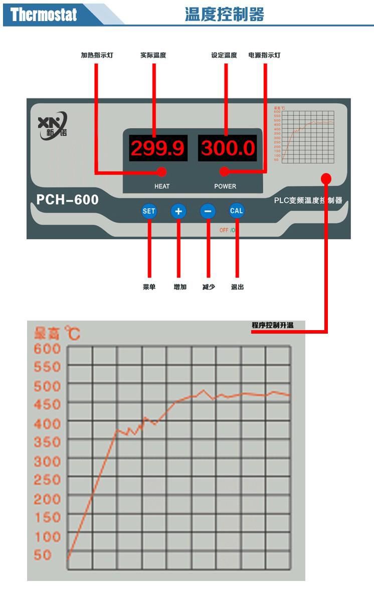 熱壓機溫度控製儀
